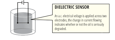 Oil Dielectric Sensor